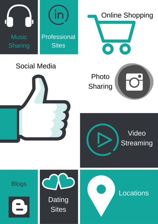 Social Media Research Infographic